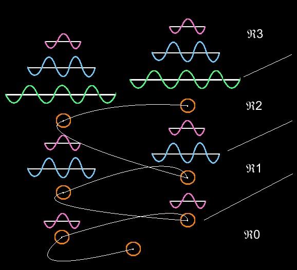 postulates of quantum chemistry 3jp